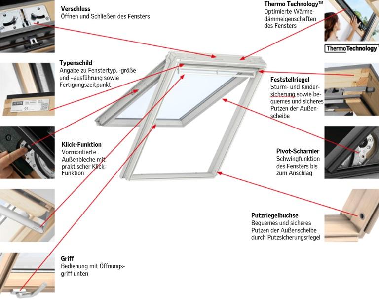 Velux fenster einstellen velux fenster einstellen gpu - Velux dachfenster einstellen ...