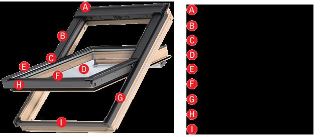 dachfenster ersatzteile zum selbstaustausch velux. Black Bedroom Furniture Sets. Home Design Ideas